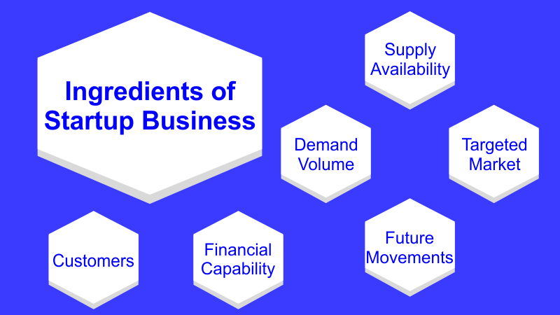 Ingredients of Startup Business Proposal