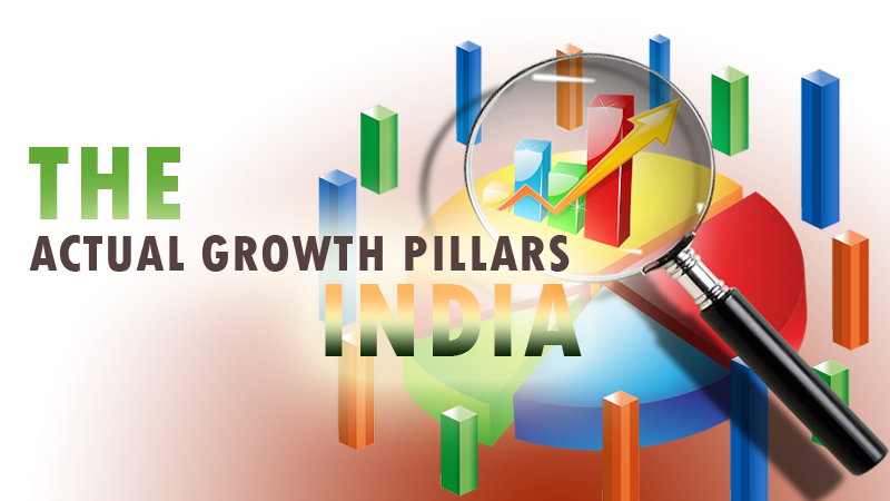 Growth Pillars India