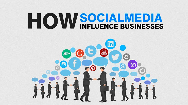 social media impact in business