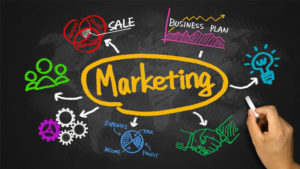 Small Business: Modern Trends of Master Marketing